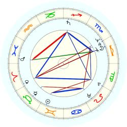 S. Clancy - natal chart (noon, no houses)