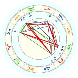 Larry Griffin - natal chart (noon, no houses)