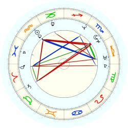 Mario Johnson - natal chart (noon, no houses)