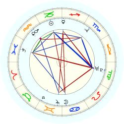 B. Kratch - natal chart (noon, no houses)