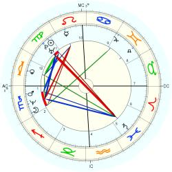Hardy Nickerson - natal chart (Placidus)