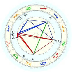 Rodney Peete - natal chart (noon, no houses)
