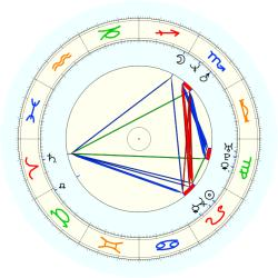 Tracy Rogers - natal chart (noon, no houses)