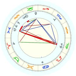 Daryle Smith - natal chart (noon, no houses)