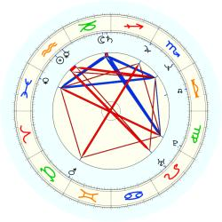 Lawrence Taylor - natal chart (noon, no houses)