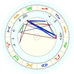 L. Webster - natal chart (noon, no houses)
