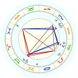 Brent Williams - natal chart (noon, no houses)