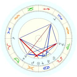 David 1966 Williams - natal chart (noon, no houses)