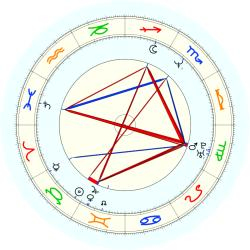 Jarvis Williams - natal chart (noon, no houses)