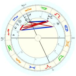 Accident: Fatality 19316 - natal chart (Placidus)
