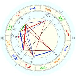 Tony Blair - natal chart (Placidus)