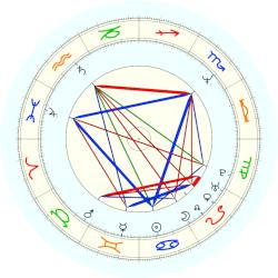 Tom Cruise - natal chart (noon, no houses)