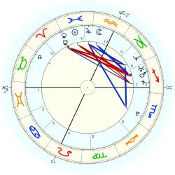 Birth Defect: Autistic 19716 - natal chart (Placidus)