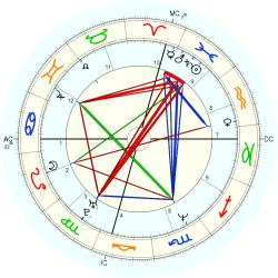 Kevin Johnson - natal chart (Placidus)