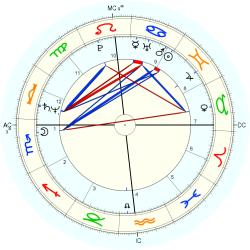 Twins 1953/6/22 No.2 20451 - natal chart (Placidus)