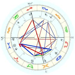 Twins 1954/3/09 No.1 20452 - natal chart (Placidus)