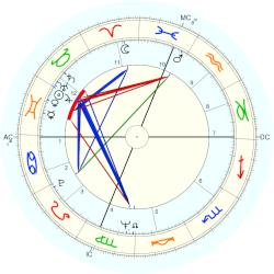 Ronald Isley - natal chart (Placidus)
