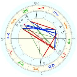Louis Freeh - natal chart (Placidus)