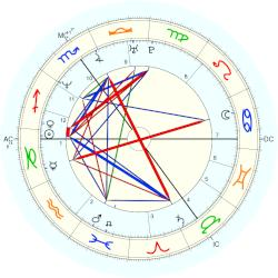 Prince of the Netherlands (1969) Bernhard - natal chart (Placidus)