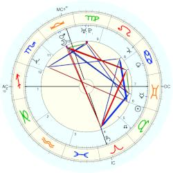 Prince of Greece Pavlos - natal chart (Placidus)