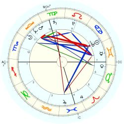 Mercedes Lackey - natal chart (Placidus)
