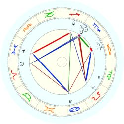 Alan Shepard - natal chart (noon, no houses)