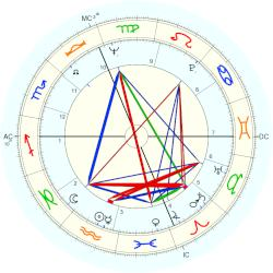 Tom Brokaw - natal chart (Placidus)