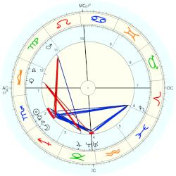 Grossberg-Peterson Baby - natal chart (Placidus)