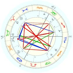 Prince of the Netherlands Pieter-Christiaan - natal chart (Placidus)