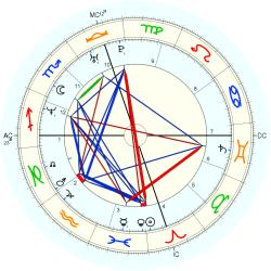 David  Jr. Vaughn - natal chart (Placidus)
