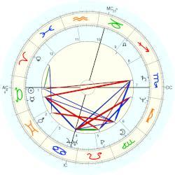 Donatella Versace, horoscope for birth date 2 May 1955 ...