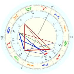 King of England William III - natal chart (Placidus)