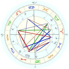 Tom Hayden : 2 AM chart - natal chart (Placidus)