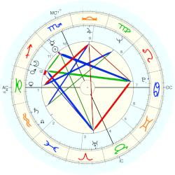 Larry King - natal chart (Placidus)