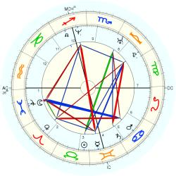 Eliza Hope Thomas - natal chart (Placidus)