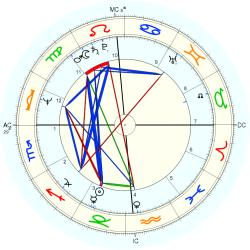 Educator 35956 - natal chart (Placidus)