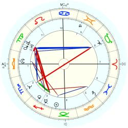 Sexual Escort 35983 - natal chart (Placidus)