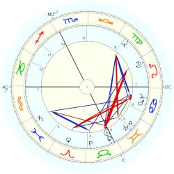 Pope Innocent XI - natal chart (Placidus)