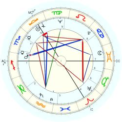 Joseph William Ashton - natal chart (Placidus)