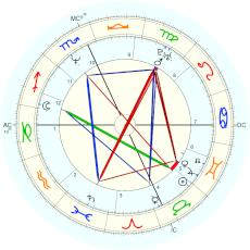 Trent Reznor : quted by Courtney Love - natal chart (Placidus)