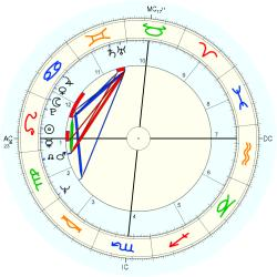 Librarian Wife 36347 - natal chart (Placidus)