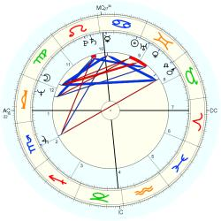 UFO Arnold Sighting 36391 - natal chart (Placidus)