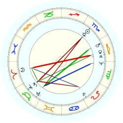 Barbara Boxer - natal chart (noon, no houses)
