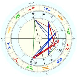 Kenneth Seguin - natal chart (Placidus)