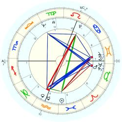 David Williamson - natal chart (Placidus)