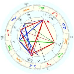 David (1959) Williams - natal chart (Placidus)