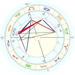 dating gma 7 october 10 zodiac