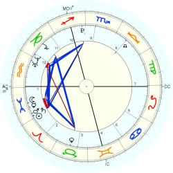 Birth Unusual 37450 - natal chart (Placidus)