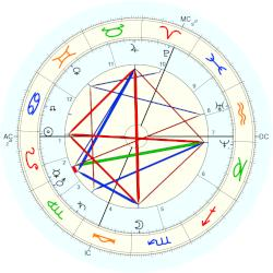 Crown Prince of Belgium Louis Philippe - natal chart (Placidus)