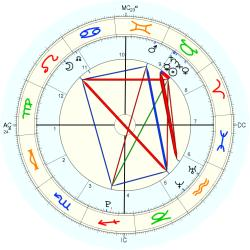 Birth Unusual 37586 - natal chart (Placidus)